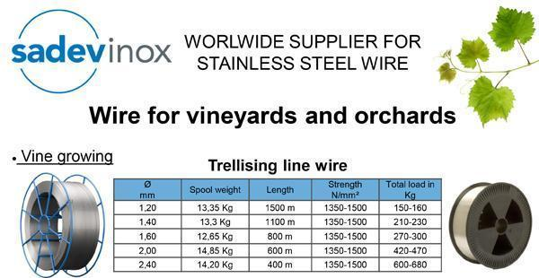 WIRE FOR VINEYARDS AND ORCHARDS